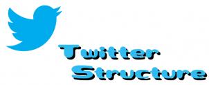 Twitter Lv.10 情報提供と広告を並行して増やす