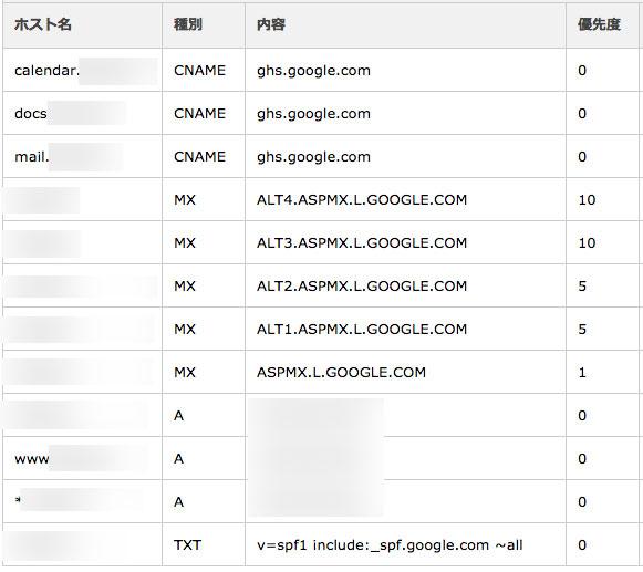 DNSレコードの設定